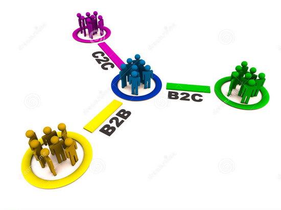 Продажи b2c и b2b - что это простым языком?